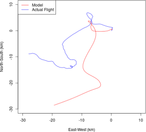 Modelled versus actual ground path of the high altitude solar balloon.